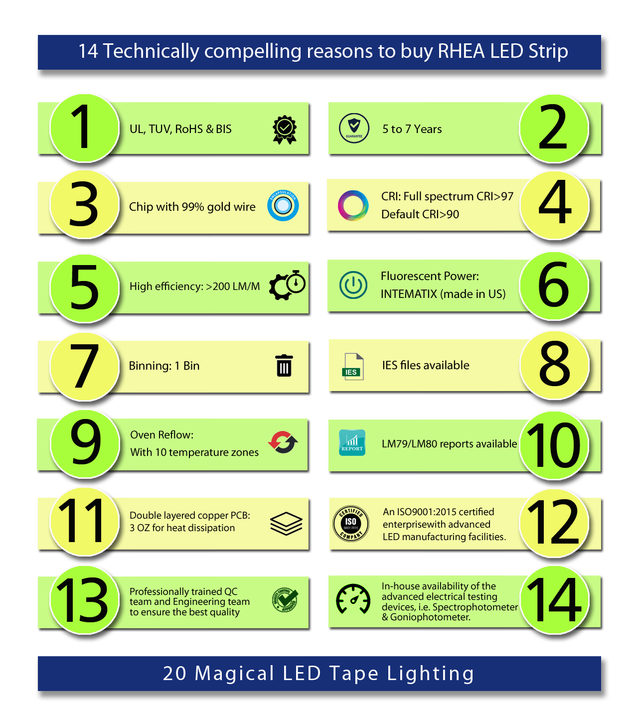 14 Compelling reasons to buy RHEA LED - with Shadow -2